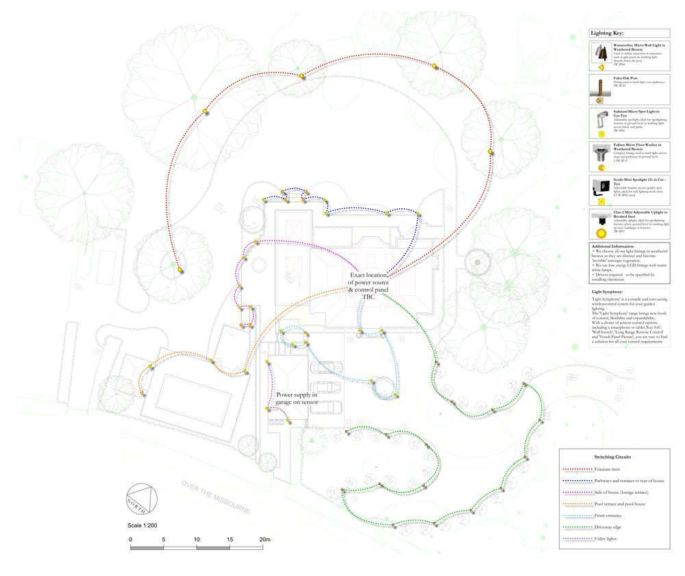 Garden And Landscape Consultation on creating electrical drawings